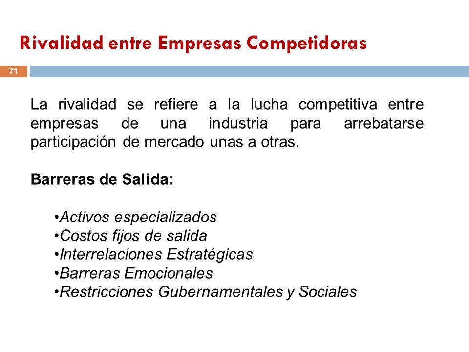 Rivalidad entre Empresas Competidoras 71 La rivalidad se refiere a la lucha competitiva entre empresas de una industria para arrebatarse participación