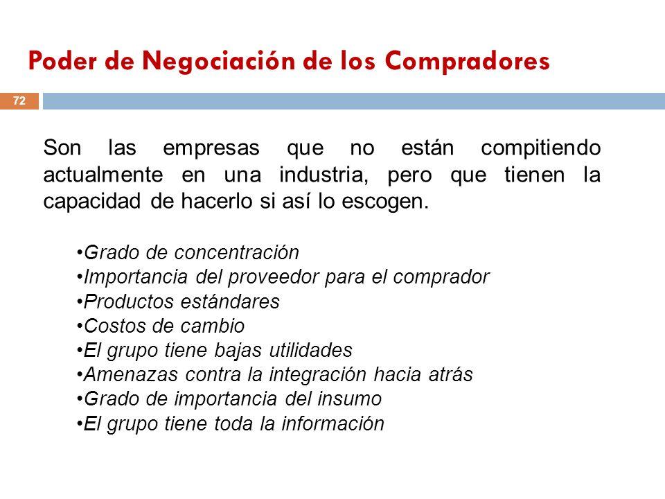 Poder de Negociación de los Compradores 72 Son las empresas que no están compitiendo actualmente en una industria, pero que tienen la capacidad de hac