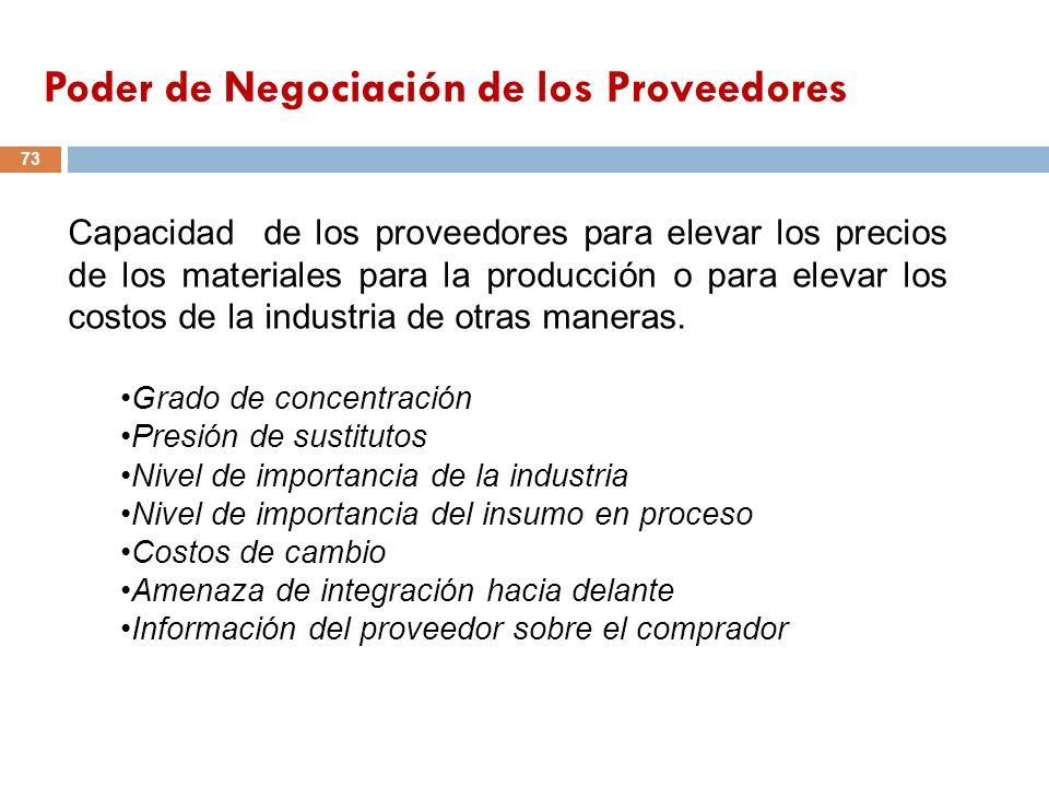 Poder de Negociación de los Proveedores 73 Capacidad de los proveedores para elevar los precios de los materiales para la producción o para elevar los