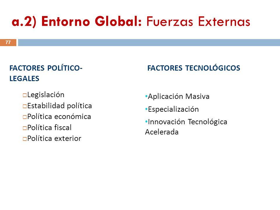 77 Legislación Estabilidad política Política económica Política fiscal Política exterior FACTORES POLÍTICO- LEGALES FACTORES TECNOLÓGICOS Aplicación M
