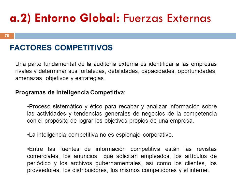 FACTORES COMPETITIVOS Una parte fundamental de la auditoría externa es identificar a las empresas rivales y determinar sus fortalezas, debilidades, ca