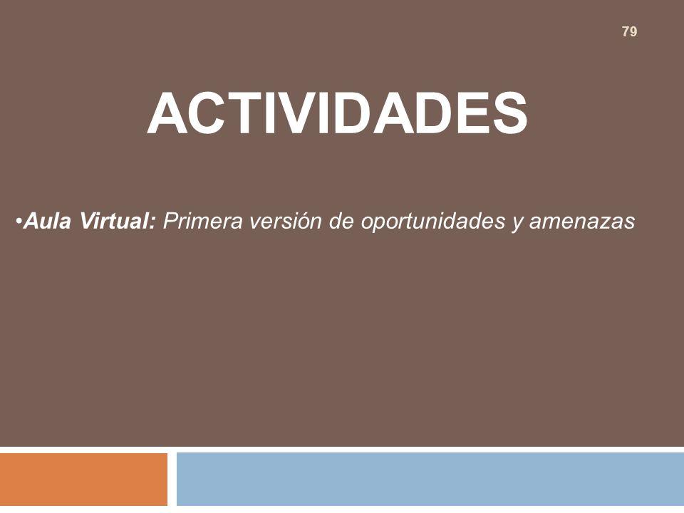 ACTIVIDADES Aula Virtual: Primera versión de oportunidades y amenazas 79
