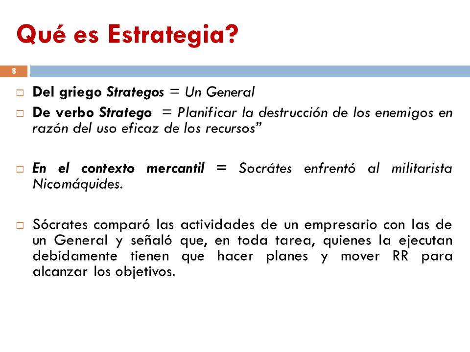 Qué es Estrategia? 8 Del griego Strategos = Un General De verbo Stratego = Planificar la destrucción de los enemigos en razón del uso eficaz de los re