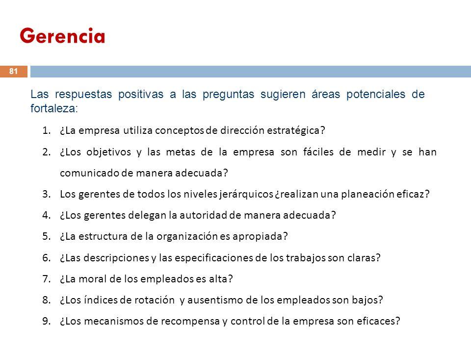 Gerencia Las respuestas positivas a las preguntas sugieren áreas potenciales de fortaleza: 1.¿La empresa utiliza conceptos de dirección estratégica? 2