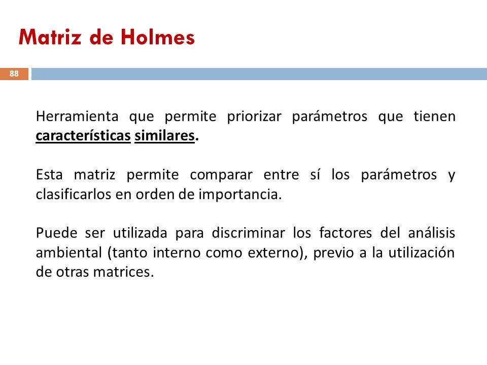Matriz de Holmes Herramienta que permite priorizar parámetros que tienen características similares. Esta matriz permite comparar entre sí los parámetr