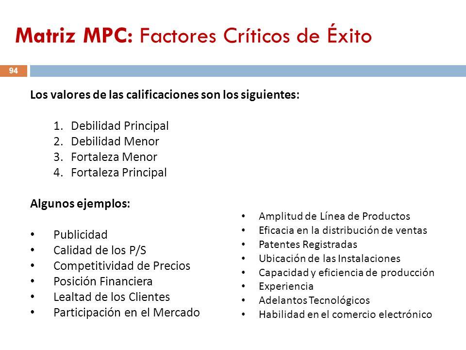 Los valores de las calificaciones son los siguientes: 1.Debilidad Principal 2.Debilidad Menor 3.Fortaleza Menor 4.Fortaleza Principal Algunos ejemplos