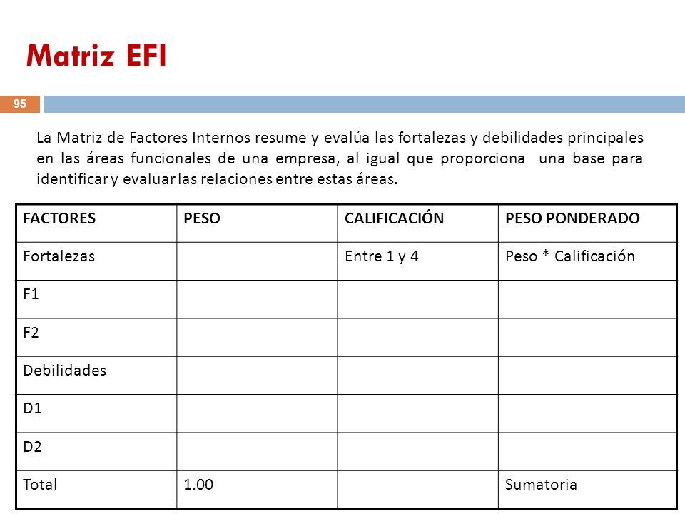 Matriz EFI La Matriz de Factores Internos resume y evalúa las fortalezas y debilidades principales en las áreas funcionales de una empresa, al igual q