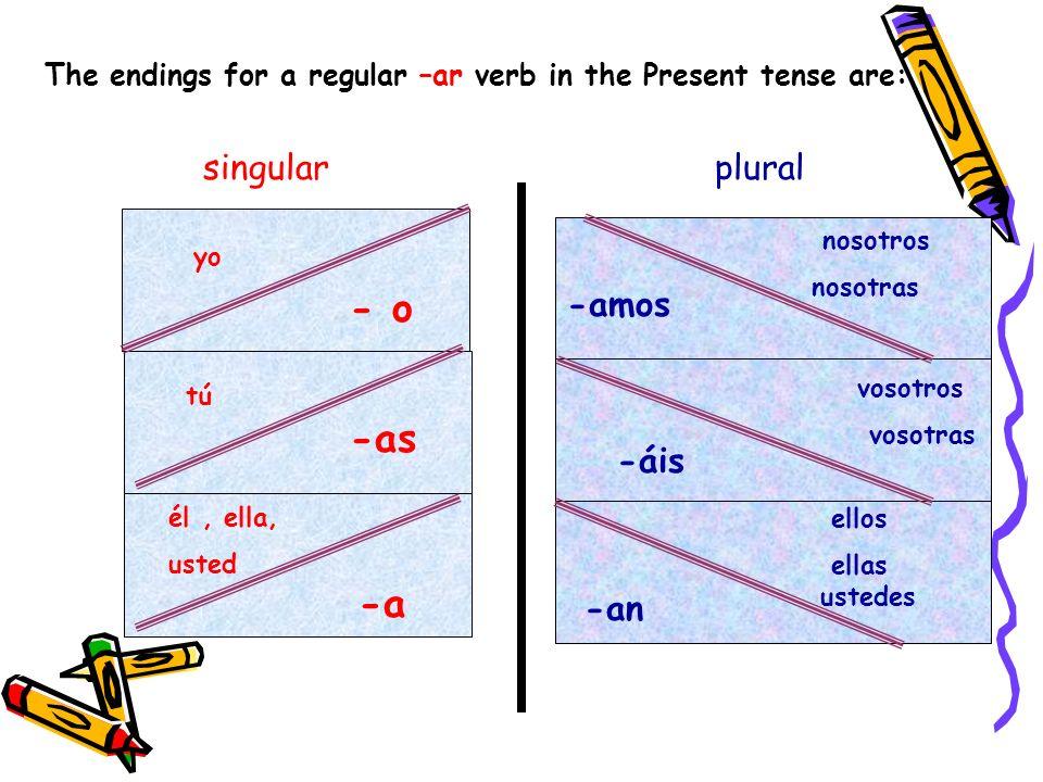 singular plural yo tú él, ella, usted nosotros nosotras vosotros vosotras ellos ellas ustedes - o -as -a -amos -áis -an The endings for a regular –ar