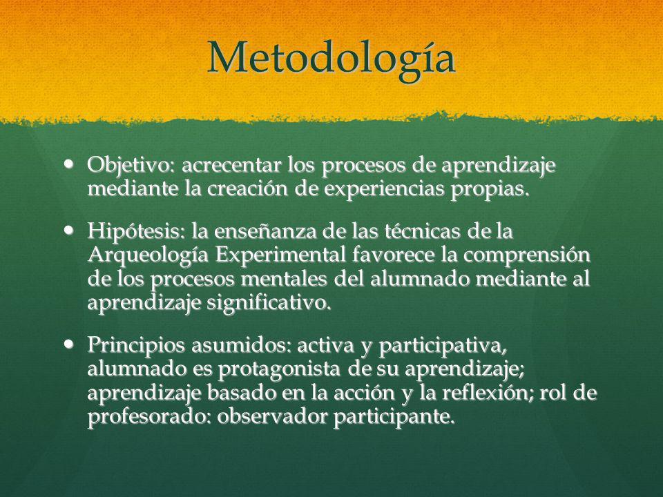Metodología Objetivo: acrecentar los procesos de aprendizaje mediante la creación de experiencias propias. Objetivo: acrecentar los procesos de aprend