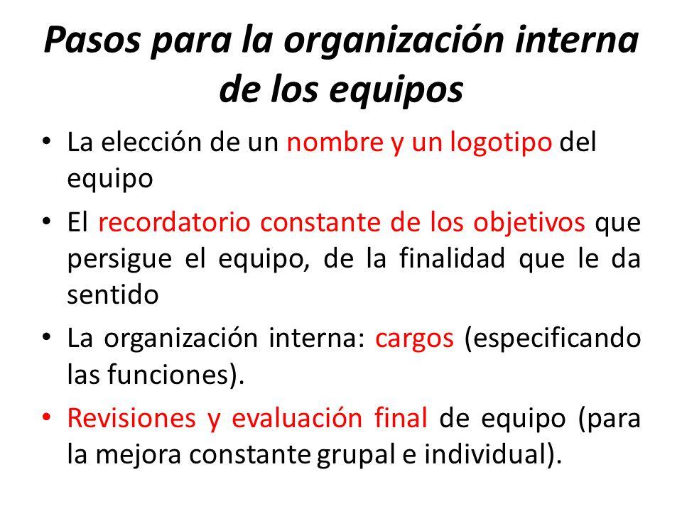 Pasos para la organización interna de los equipos La elección de un nombre y un logotipo del equipo El recordatorio constante de los objetivos que per