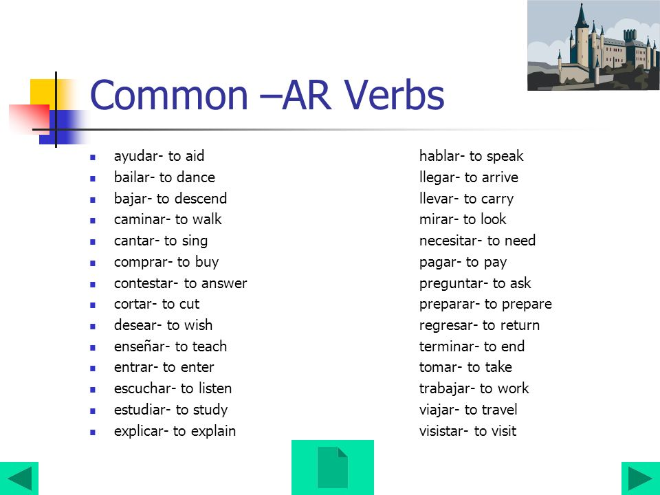 Common –AR Verbs ayudar- to aidhablar- to speak bailar- to dancellegar- to arrive bajar- to descendllevar- to carry caminar- to walkmirar- to look can