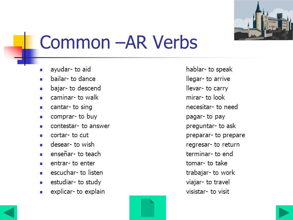 Exercises Complete Each sentence with the correct form of the verb in italics 1.Yo llevo abrigo en el invieron.