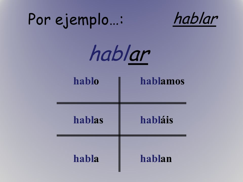 There are two steps to conjugate the verb: 1.Remove the ending. Hablar Hablar becomes Habl 2. Add the correct ending to match the subject. I speak. (y