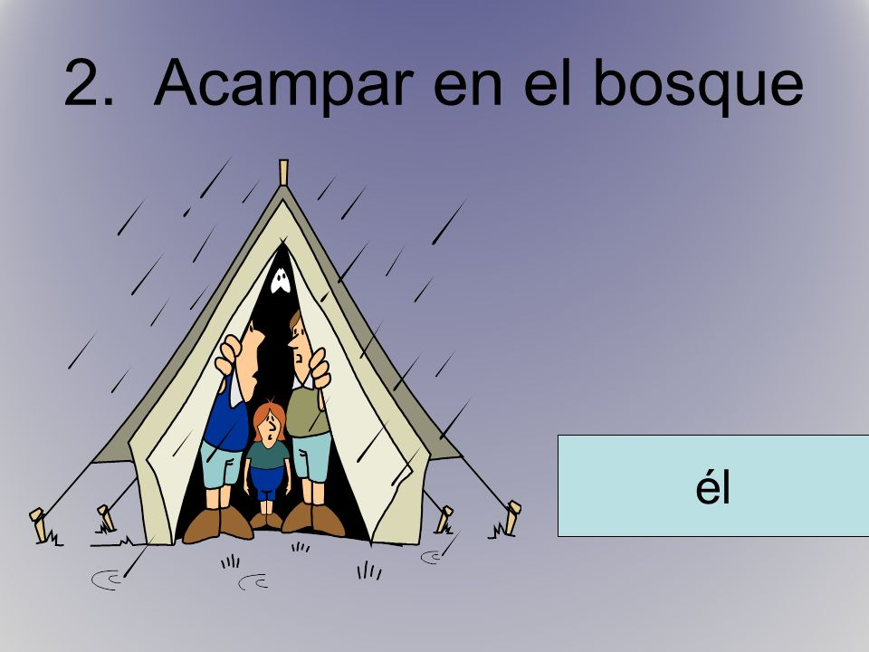 But what does it mean? Present-tense verbs in Spanish can have several English equivalents. Each simple expression in Spanish may convey three differe