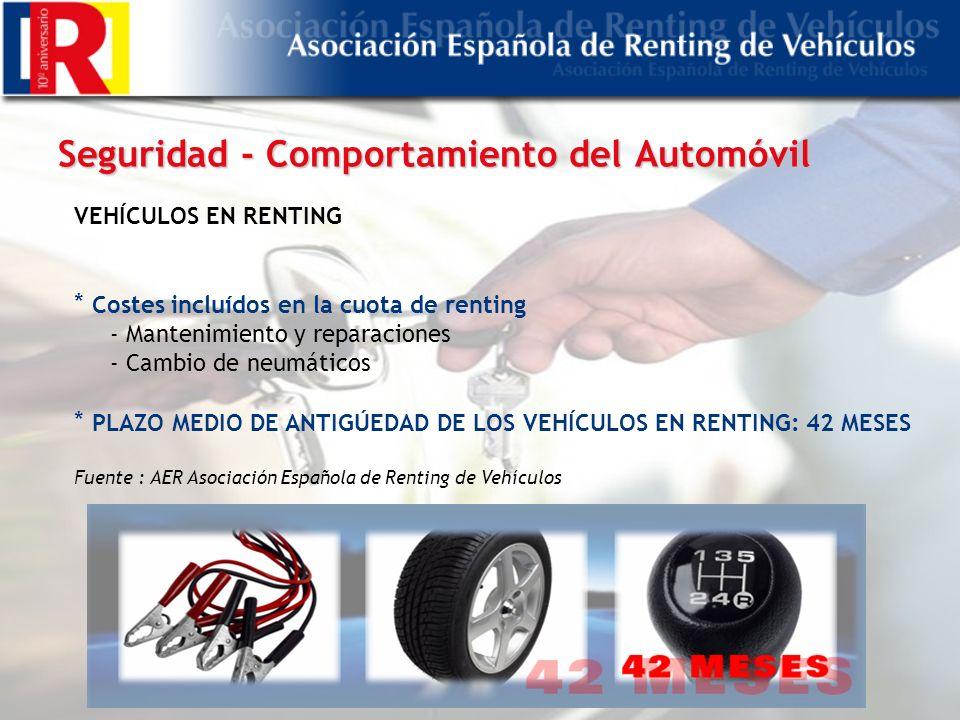 Seguridad - Comportamiento del Automóvil VEHÍCULOS EN RENTING * Costes incluídos en la cuota de renting - Mantenimiento y reparaciones - Cambio de neumáticos * PLAZO MEDIO DE ANTIGÚEDAD DE LOS VEHÍCULOS EN RENTING: 42 MESES Fuente : AER Asociación Española de Renting de Vehículos