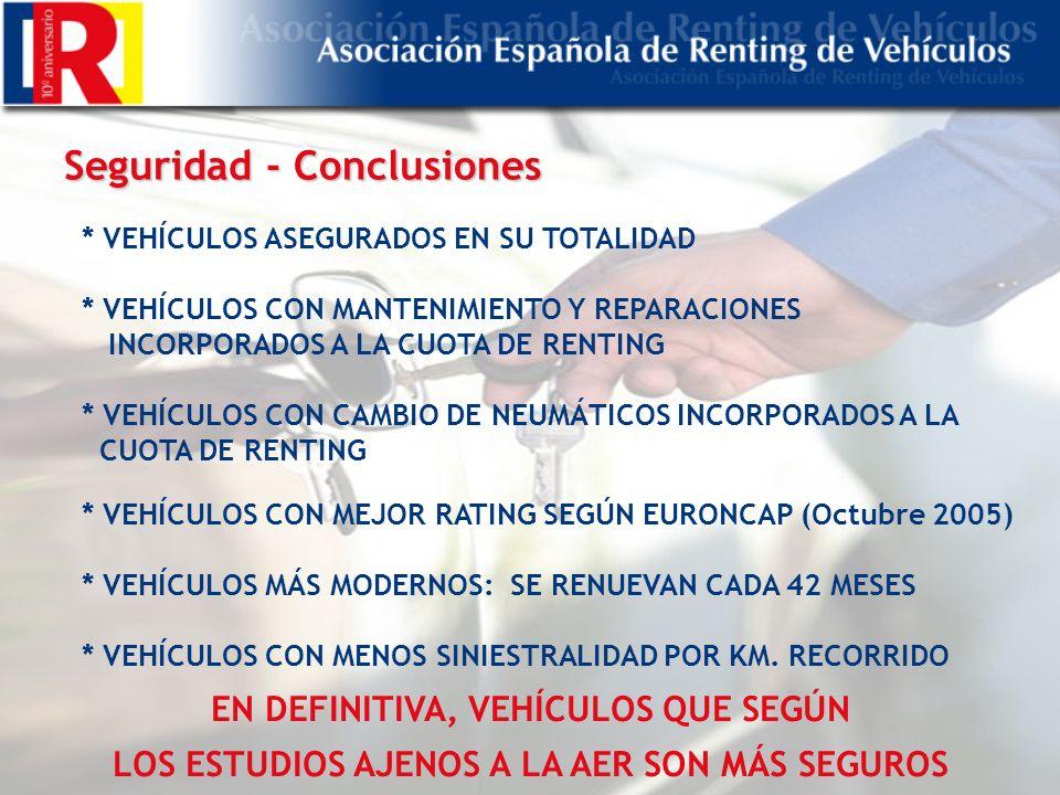Seguridad - Conclusiones * VEHÍCULOS ASEGURADOS EN SU TOTALIDAD * VEHÍCULOS CON MANTENIMIENTO Y REPARACIONES INCORPORADOS A LA CUOTA DE RENTING * VEHÍCULOS CON CAMBIO DE NEUMÁTICOS INCORPORADOS A LA CUOTA DE RENTING * VEHÍCULOS CON MEJOR RATING SEGÚN EURONCAP (Octubre 2005) * VEHÍCULOS MÁS MODERNOS: SE RENUEVAN CADA 42 MESES * VEHÍCULOS CON MENOS SINIESTRALIDAD POR KM.