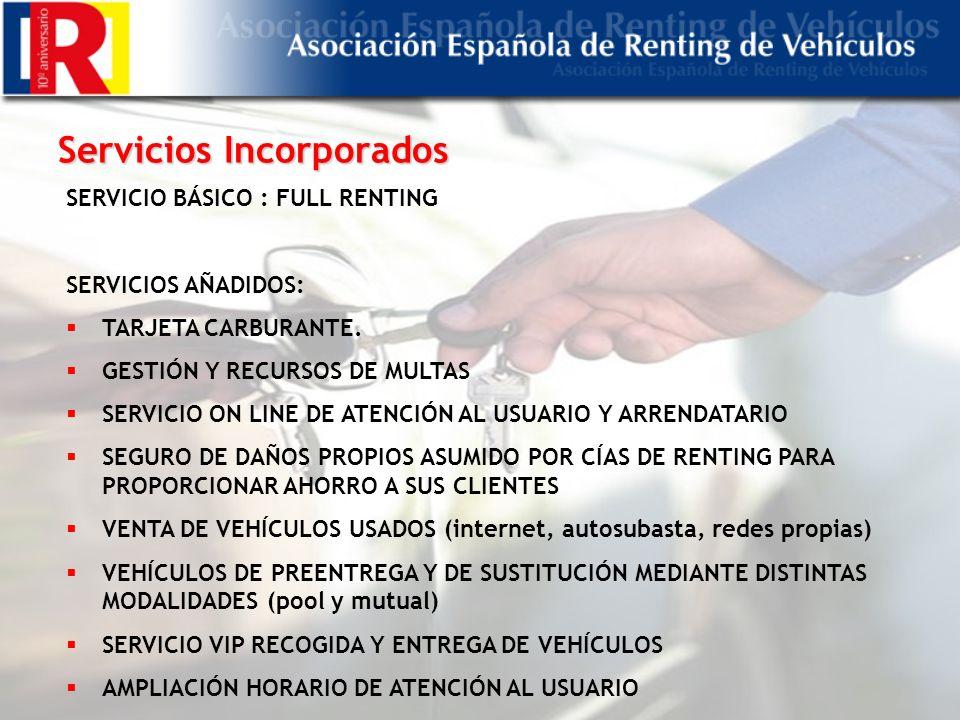 Servicios Incorporados SERVICIO BÁSICO : FULL RENTING SERVICIOS AÑADIDOS: TARJETA CARBURANTE.