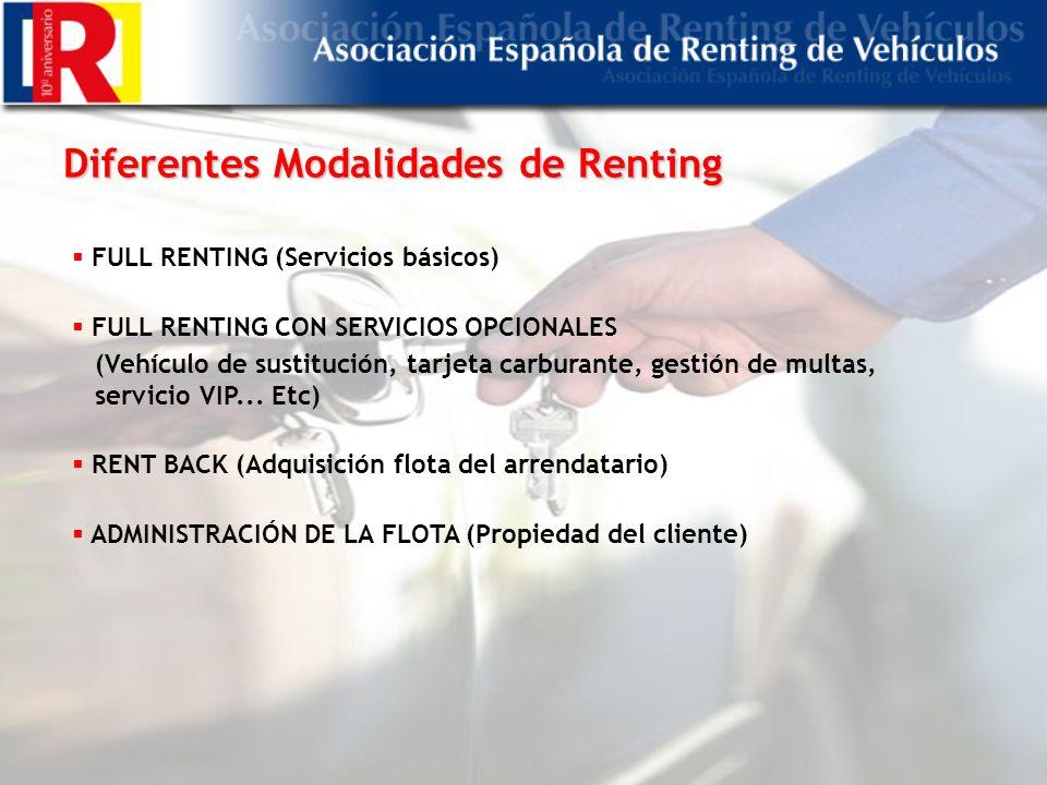 Diferentes Modalidades de Renting FULL RENTING (Servicios básicos) FULL RENTING CON SERVICIOS OPCIONALES (Vehículo de sustitución, tarjeta carburante, gestión de multas, servicio VIP...