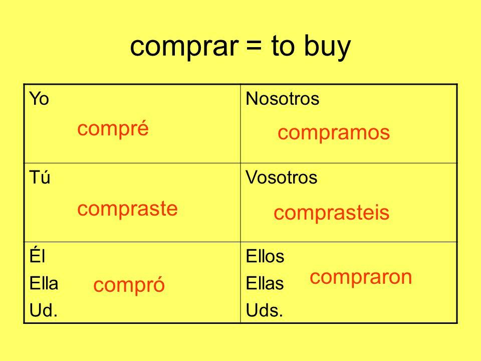 comprar = to buy YoNosotros TúVosotros Él Ella Ud. Ellos Ellas Uds. compré compraste compró compramos comprasteis compraron