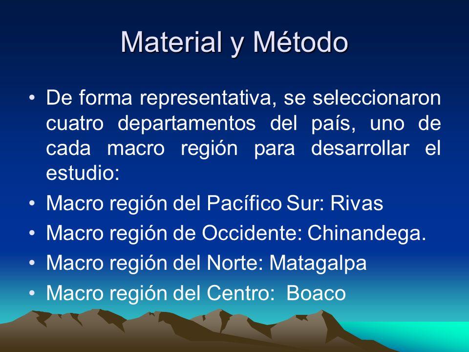 Material y Método De forma representativa, se seleccionaron cuatro departamentos del país, uno de cada macro región para desarrollar el estudio: Macro