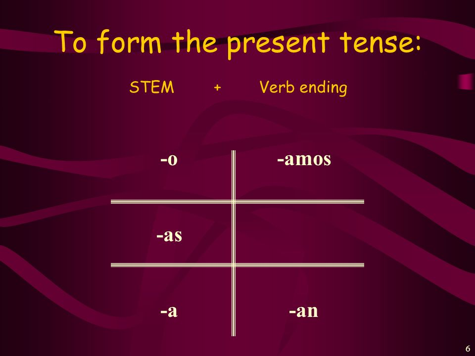 5 Every verb has 2 parts: Hablar= habl- Practicar= practi- Estudiar= estudi- Trabajar= trabaj- Enseñar= enseñ- STEM+ENDING Cantar= cant- Bailar= bail- Jugar= jug- Dibujar= dibuj- Comprar= compr- + AR