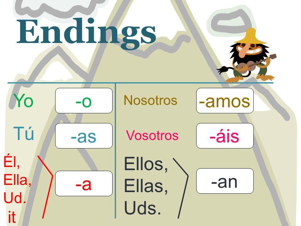 Lets look at some examples ¡Unos Ejemplos!