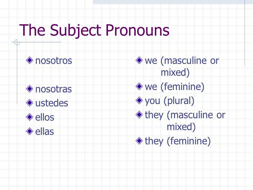 The Subject Pronouns nosotros nosotras ustedes ellos ellas we (masculine or mixed) we (feminine) you (plural) they (masculine or mixed) they (feminine)