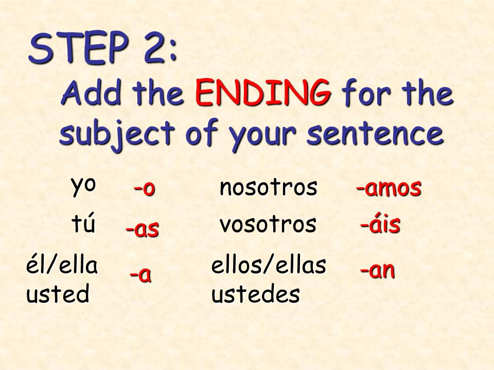 STEP 2: yo tú él/ellaustedellos/ellasustedes nosotros-o -as -a -amos -an Add the ENDING for the subject of your sentence vosotros-áis