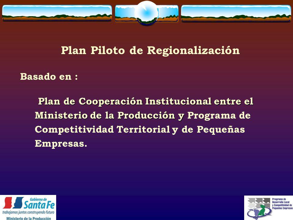 Plan Piloto de Regionalización Basado en : Plan de Cooperación Institucional entre el Ministerio de la Producción y Plan de Cooperación Institucional entre el Ministerio de la Producción y Programa de Competitividad Territorial y de Pequeñas Empresas.