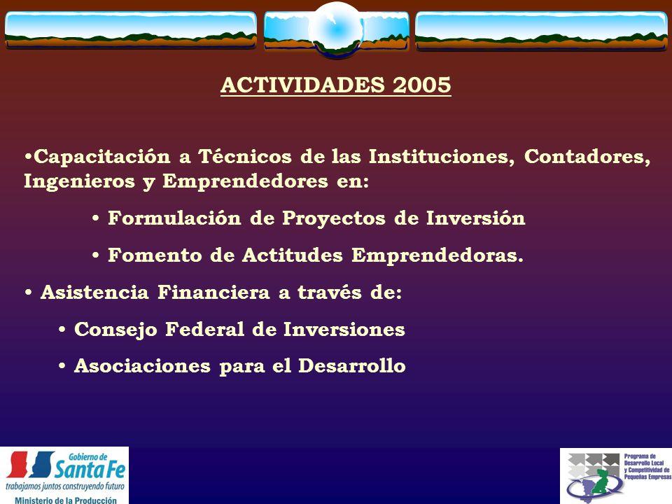 Capacitación a Técnicos de las Instituciones, Contadores, Ingenieros y Emprendedores en: Formulación de Proyectos de Inversión Fomento de Actitudes Emprendedoras.
