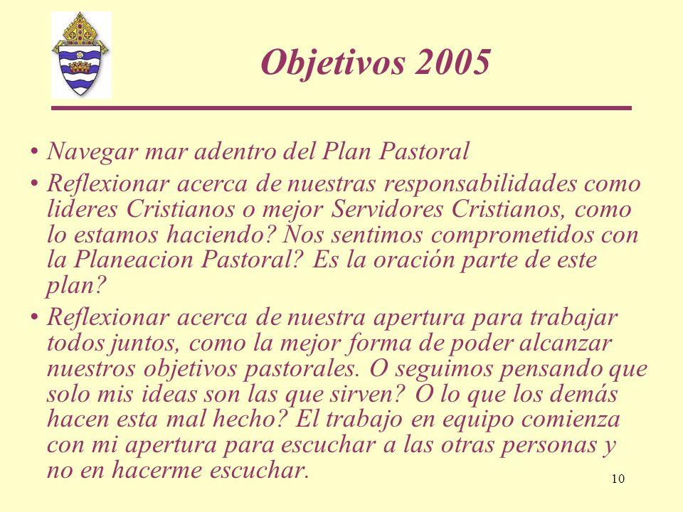 10 Objetivos 2005 Navegar mar adentro del Plan Pastoral Reflexionar acerca de nuestras responsabilidades como lideres Cristianos o mejor Servidores Cr
