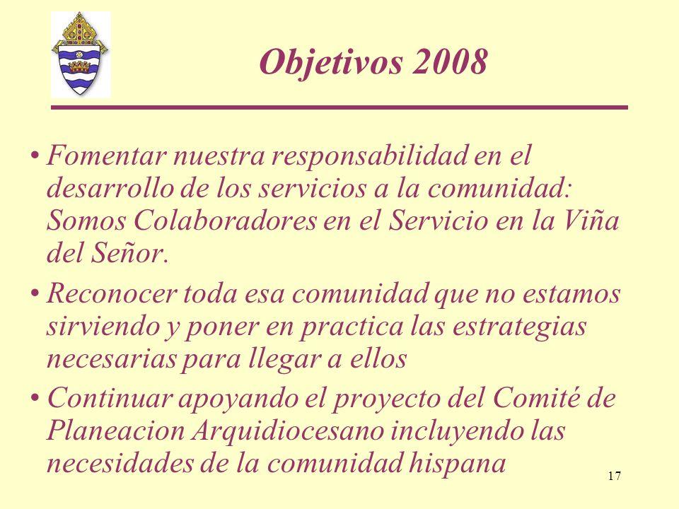 17 Objetivos 2008 Fomentar nuestra responsabilidad en el desarrollo de los servicios a la comunidad: Somos Colaboradores en el Servicio en la Viña del