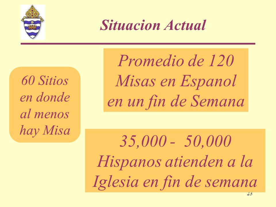 23 60 Sitios en donde al menos hay Misa 35,000 - 50,000 Hispanos atienden a la Iglesia en fin de semana Promedio de 120 Misas en Espanol en un fin de