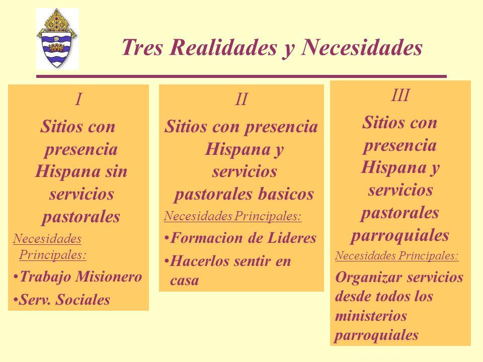 25 I Sitios con presencia Hispana sin servicios pastorales Necesidades Principales: Trabajo Misionero Serv. Sociales Tres Realidades y Necesidades II