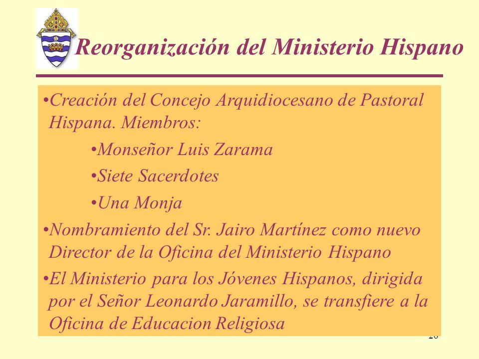 26 Reorganización del Ministerio Hispano Creación del Concejo Arquidiocesano de Pastoral Hispana. Miembros: Monseñor Luis Zarama Siete Sacerdotes Una