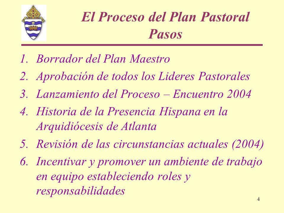 4 El Proceso del Plan Pastoral Pasos 1.Borrador del Plan Maestro 2.Aprobación de todos los Lideres Pastorales 3.Lanzamiento del Proceso – Encuentro 20