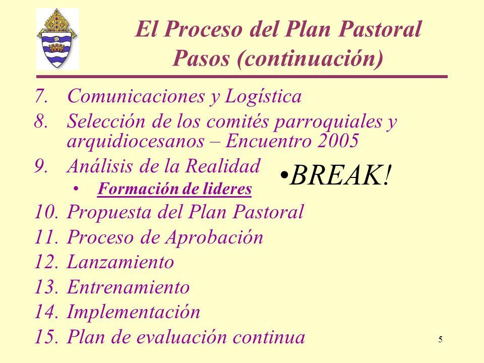 5 7.Comunicaciones y Logística 8.Selección de los comités parroquiales y arquidiocesanos – Encuentro 2005 9.Análisis de la Realidad Formación de lider