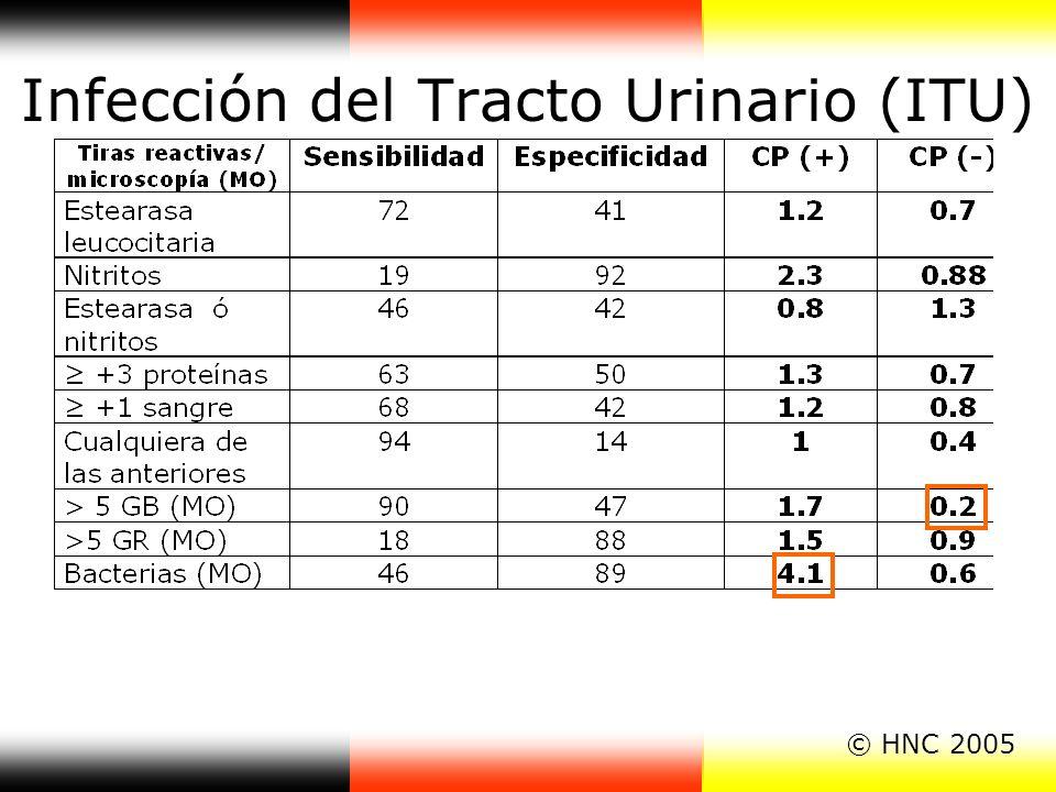 Infección del Tracto Urinario (ITU) © HNC 2005