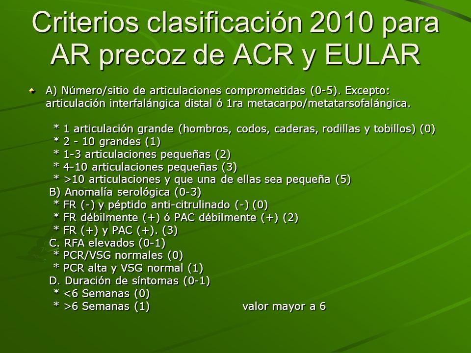 Criterios clasificación 2010 para AR precoz de ACR y EULAR A) Número/sitio de articulaciones comprometidas (0-5). Excepto: articulación interfalángica
