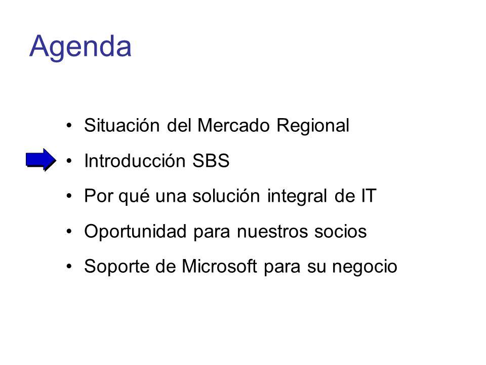 Agenda Situación del Mercado Regional Introducción SBS Por qué una solución integral de IT Oportunidad para nuestros socios Soporte de Microsoft para