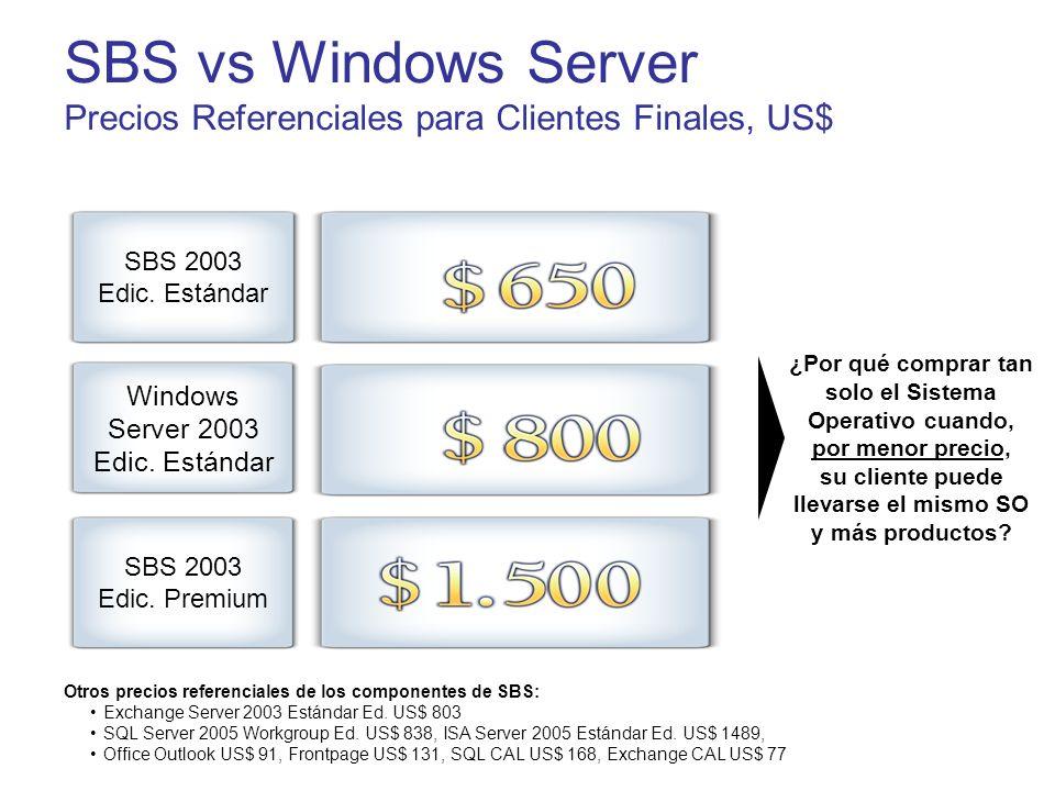 SBS vs Windows Server Precios Referenciales para Clientes Finales, US$ SBS 2003 Edic. Estándar SBS 2003 Edic. Premium Windows Server 2003 Edic. Estánd