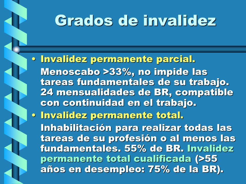 Grados de invalidez Invalidez permanente parcial.Invalidez permanente parcial. Menoscabo >33%, no impide las tareas fundamentales de su trabajo. 24 me