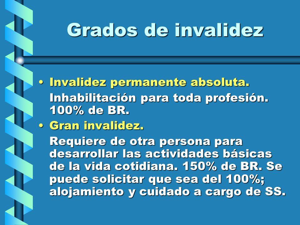 Grados de invalidez Invalidez permanente absoluta.Invalidez permanente absoluta. Inhabilitación para toda profesión. 100% de BR. Gran invalidez.Gran i