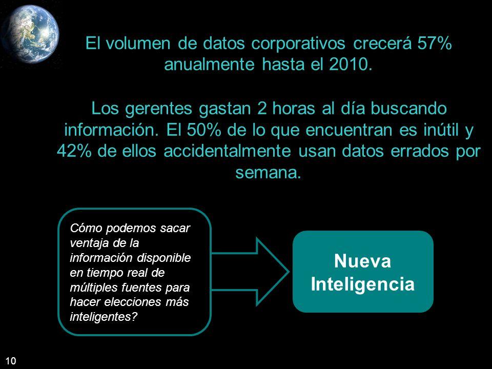 El volumen de datos corporativos crecerá 57% anualmente hasta el 2010.