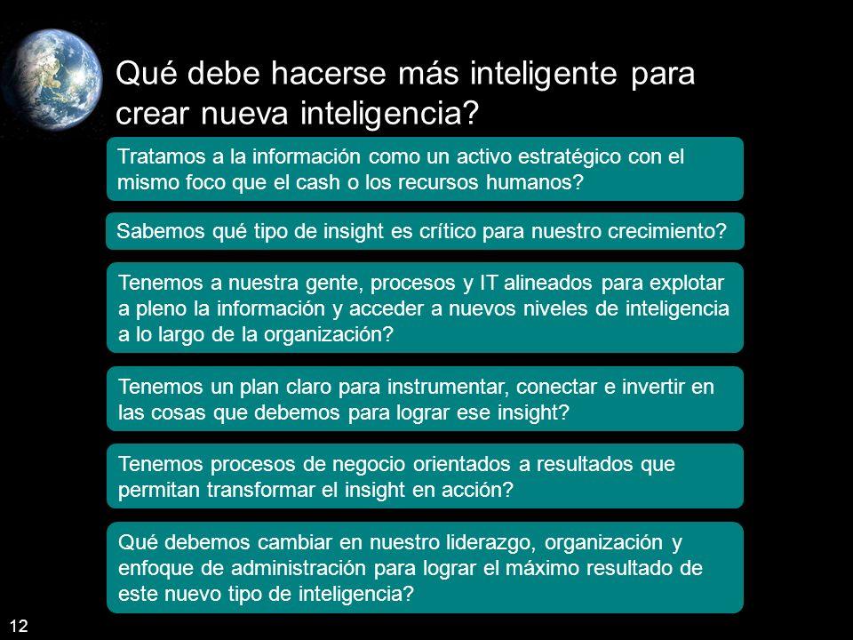 Qué debe hacerse más inteligente para crear nueva inteligencia.