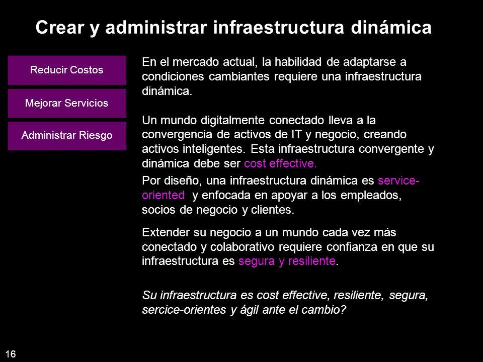 En el mercado actual, la habilidad de adaptarse a condiciones cambiantes requiere una infraestructura dinámica.