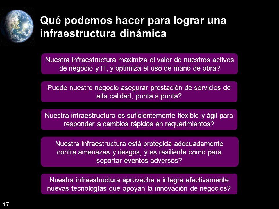 Nuestra infraestructura maximiza el valor de nuestros activos de negocio y IT, y optimiza el uso de mano de obra.