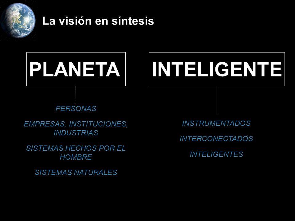 INTELIGENTE PLANETA PERSONAS EMPRESAS, INSTITUCIONES, INDUSTRIAS SISTEMAS HECHOS POR EL HOMBRE SISTEMAS NATURALES INSTRUMENTADOS INTERCONECTADOS INTELIGENTES La visión en síntesis