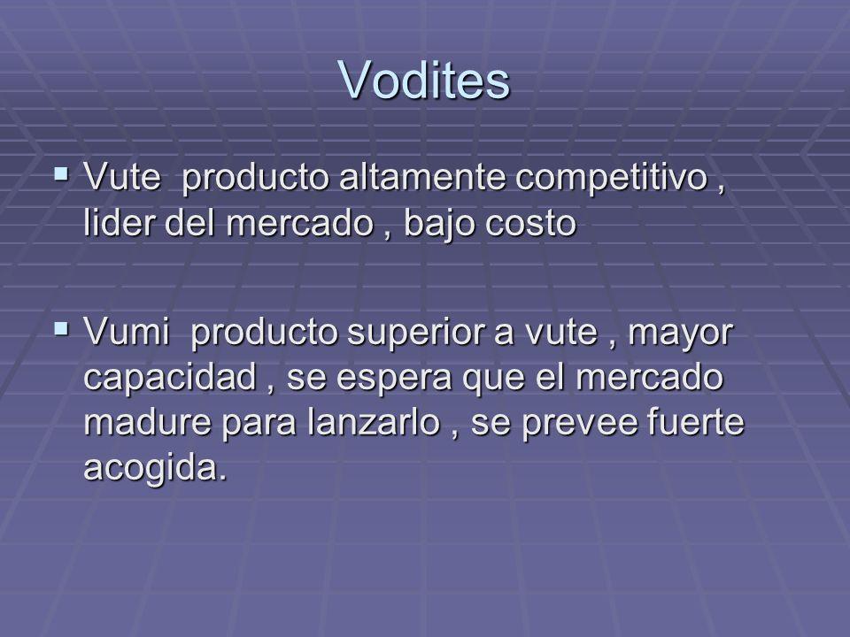 Vodites Vute producto altamente competitivo, lider del mercado, bajo costo Vute producto altamente competitivo, lider del mercado, bajo costo Vumi pro