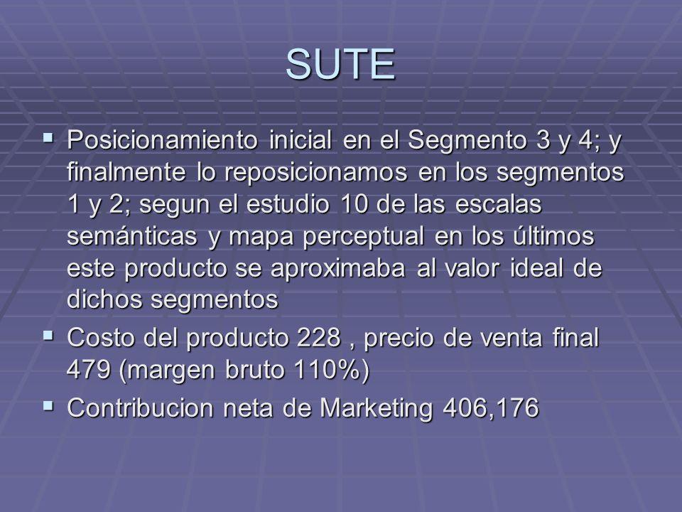SUTE Posicionamiento inicial en el Segmento 3 y 4; y finalmente lo reposicionamos en los segmentos 1 y 2; segun el estudio 10 de las escalas semántica